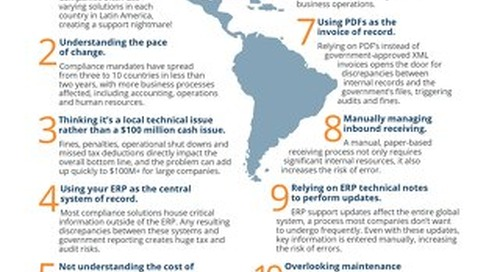 Top 10 Mistakes to Avoid in Latin America