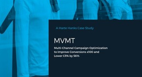 Multi-channel campaign optimization to improve conversions by x100 and lower CPA by 56%