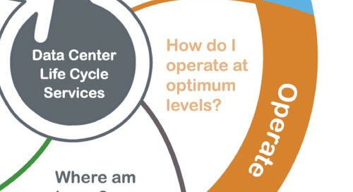 DCSP Explainer Lifecycle