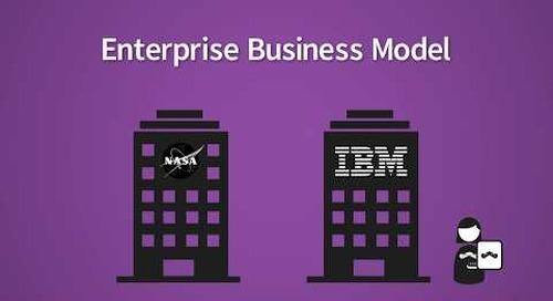 Enterprise Business Model