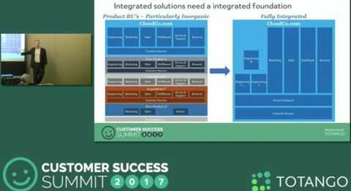 [Track 1] Better Customer Success Becoming a Foundation for Services - Customer Success Summit 2017