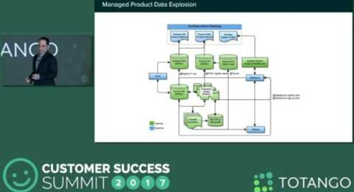 Customer First: A Product Person's View - Customer Success Summit 2017