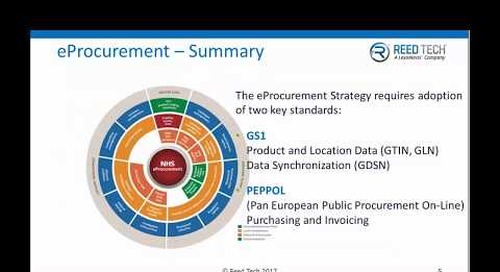 NHS eProcurement Requirements, Timelines and Strategies