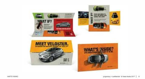 Creative for Direct Mail