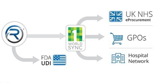 GDSN for NHS eProcurement and Buyer Data Requests Webinar Reed Tech 1WorldSync