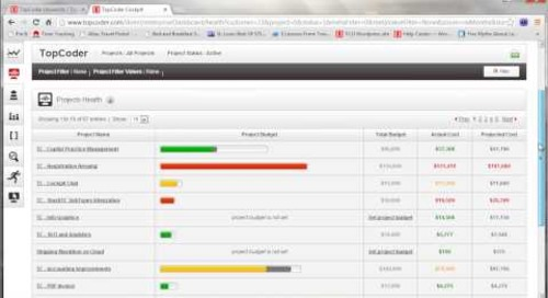 TopCoder Platform Update - Project Health Dashboard