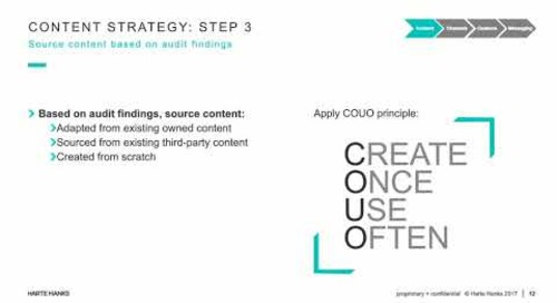 Campaign Planning for Direct Mail: Content Planning