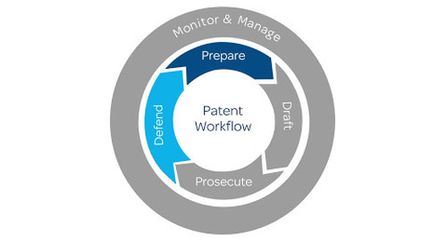 Five Things to Consider When Choosing a Full-Text Patent Research Solution