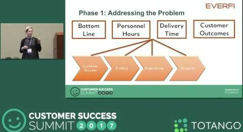 [Track 3] How Power User Feedback Loop Impacted our Business - Customer Success Summit 2017