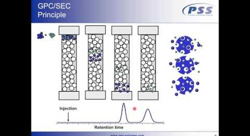 PSS Webinar CopolymerAnalysis April 2016