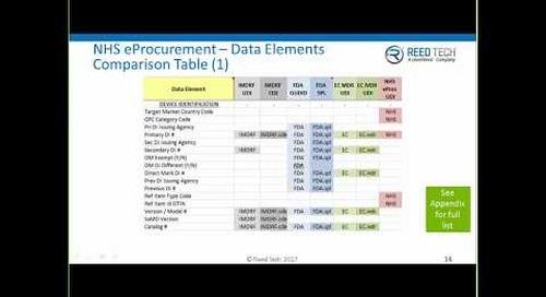 NHS eProcurement Q&A