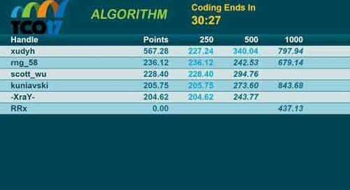 TCO17 Algorithm Semi Finals Round 1
