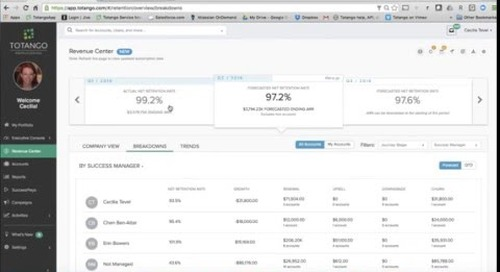 Forecasting and Managing Renewals and Upsells With Totango
