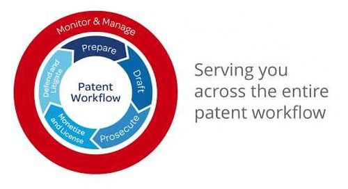 LexisNexis IP Solutions-Serving You Across the Entire Patent Workflow-International