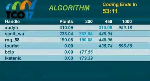 Topcoder Open 2017 - Algorithm Finals  #programming #design