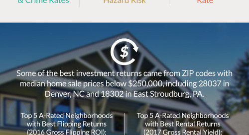 High-Quality Neighborhoods Still Offer Attractively Priced Investment Properties