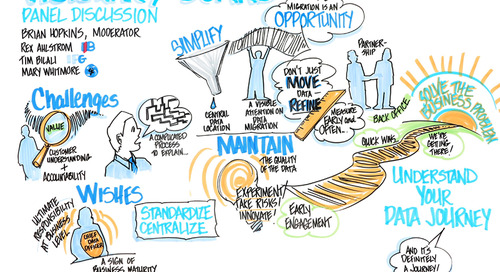 Visionary Board on Information Governance [Timelapse]