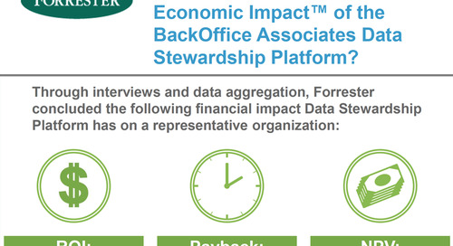 Forrester TEI for the BackOffice DSP [Infographic]