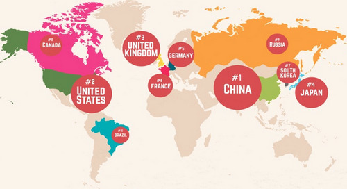The Top 10 e-Commerce Markets