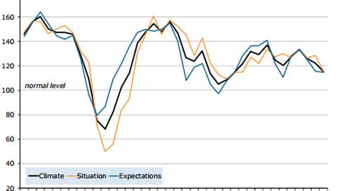 Logistics sector adopts short-term strategy