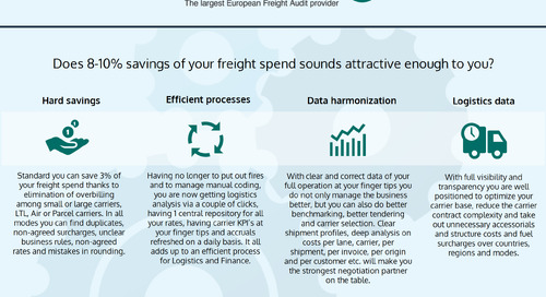 Why is Freight Auditing so important?
