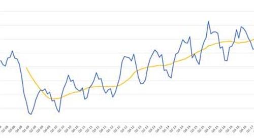 The BlueTarp Building Supply Index - 2017 Q2