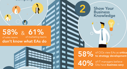 Infographic: Changing Perceptions of Enterprise Architects