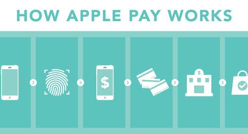 Apple Pay par rapport aux cartes de crédit : ce que vous devez savoir