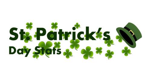 St. Patrick's Day Stats