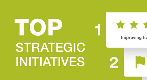 [Infographic] Top 2017 strategic initiatives for post-acute care facilities