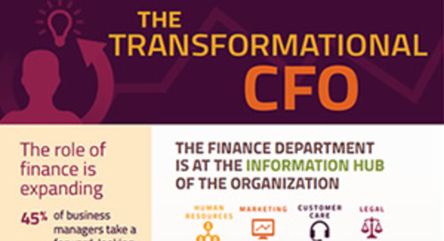 The Transformational CFO [Infographic]