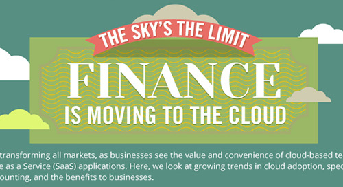 The Sky's the Limit [Infographic]