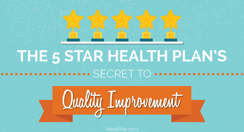 The 5 Star Health Plan's Secret To Quality Improvement
