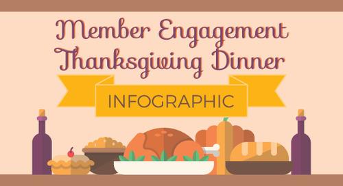 Member Engagement Thanksgiving Dinner Infographic
