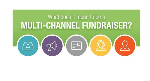 Multichannel Fundraising with eTapestry