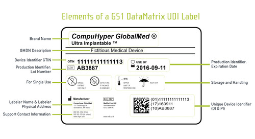 UDI Labeling: Pitfalls and Best Practices, Part 1 of 2