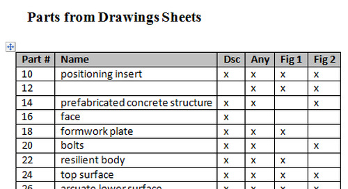 Did You Know? Drawing Comparison Charts