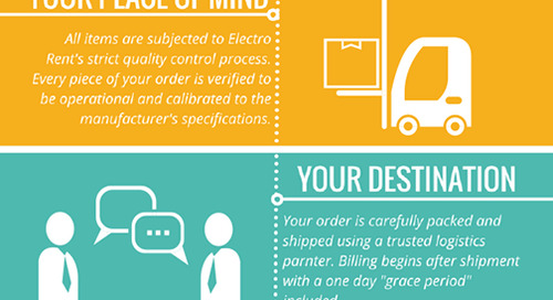 Learn About Our Shipping Process in 6 Easy Steps!