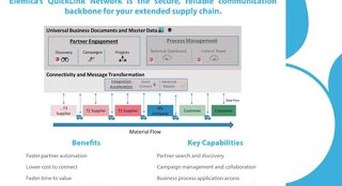 QuickLink Network Partner Engagement