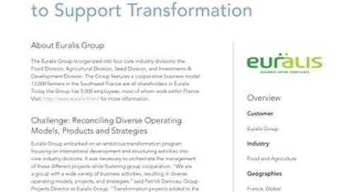 Euralis Group