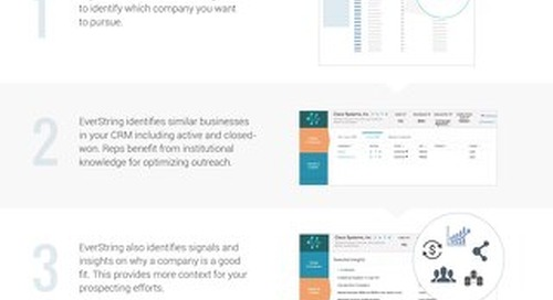 EAP Use Cases - Sales Enablement