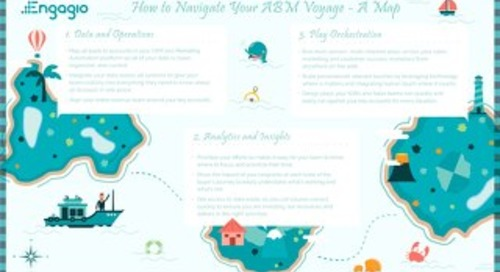 How to Navigate Your Account Based Marketing Voyage – A Map