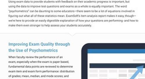 ExamSoft_Psychometrics_OnePager