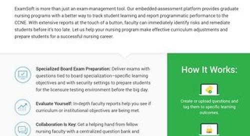 ExamSoft for Graduate Nursing Programs