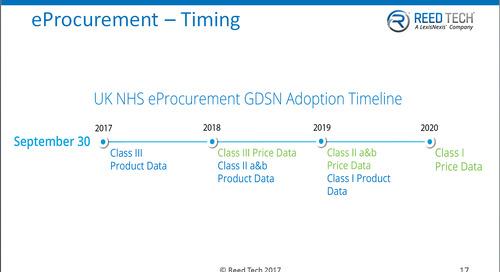 Webinar: NHS eProcurement Requirements in 2018