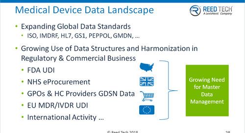 Webinar: Harmonizing your EU MDR Efforts with FDA UDI