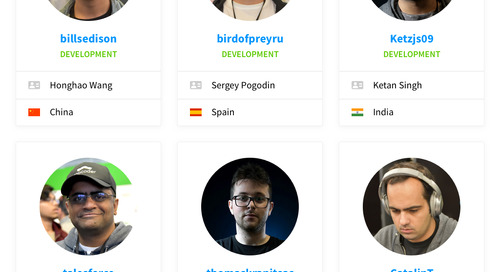 Introducing the 2018 Topcoder MVP Members!