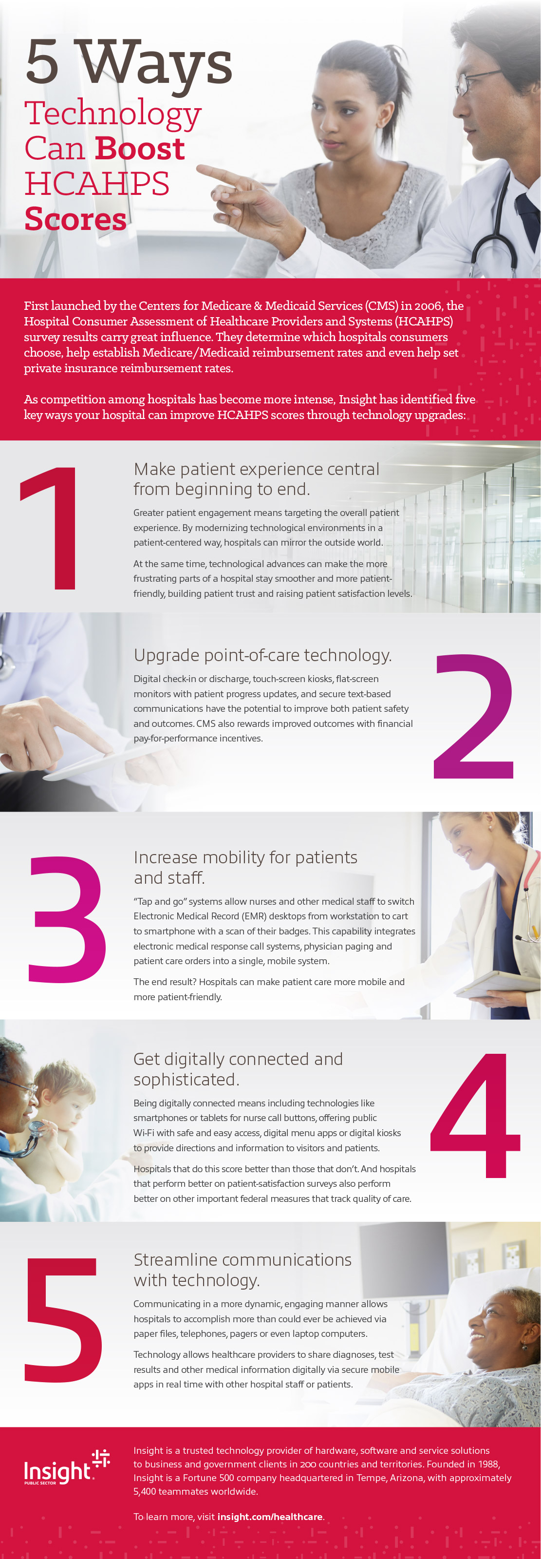 5 Ways Technology Can Boost HCAHPS Scores infographic