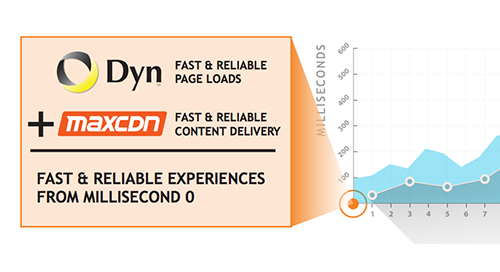 Boost CDN Performance With Dyn And MaxCDN
