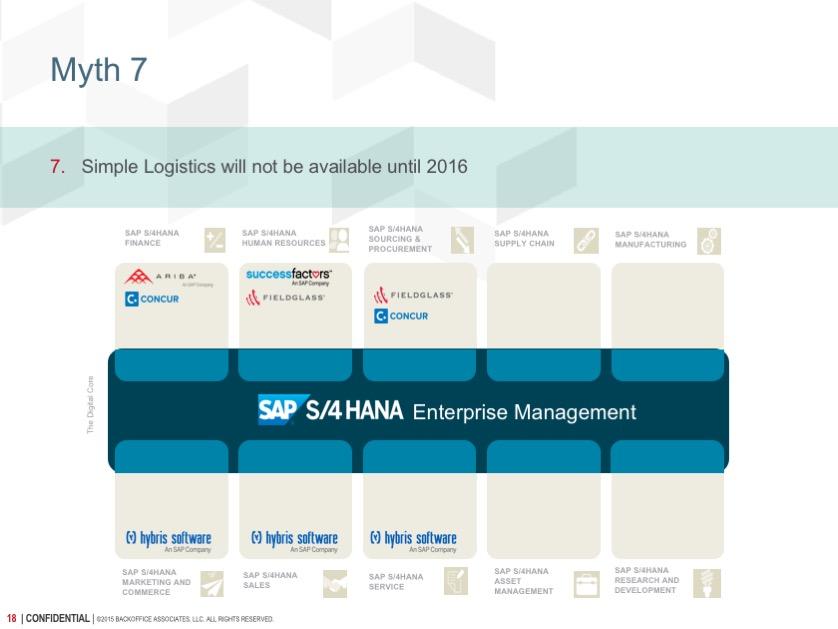 SAP S4HANA Myth 7